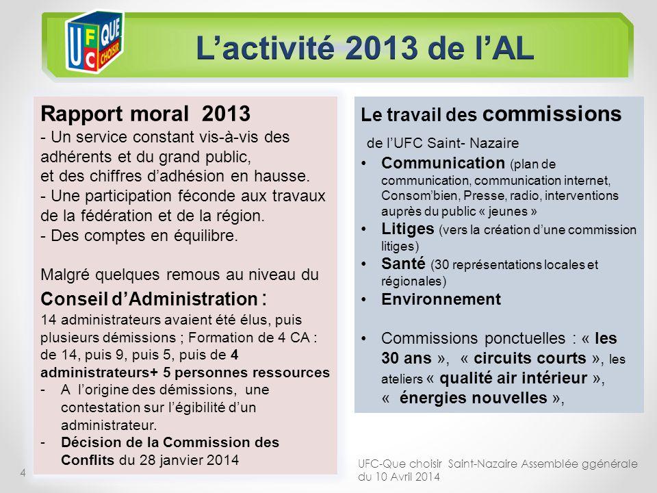 L'activité 2013 de l'AL Rapport moral 2013 de l'UFC Saint- Nazaire