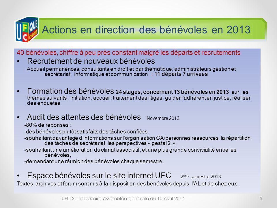 Actions en direction des bénévoles en 2013