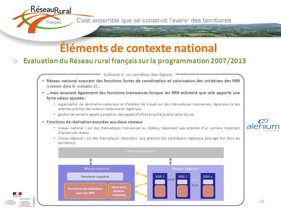 Éléments de contexte national