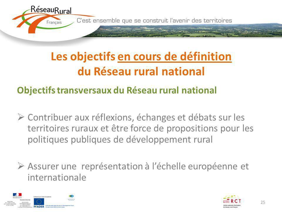 Les objectifs en cours de définition du Réseau rural national
