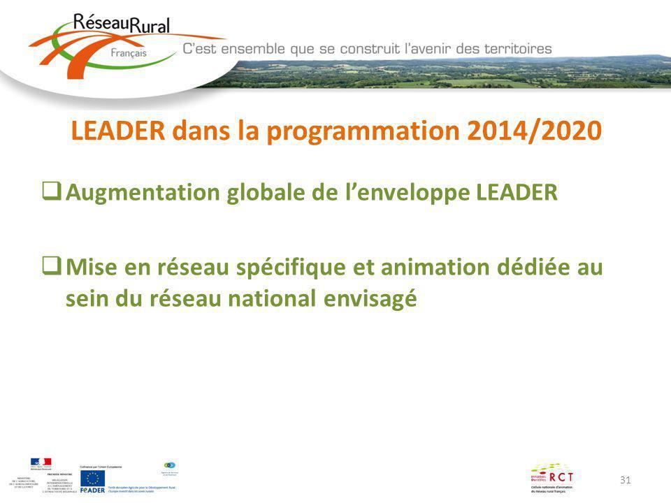 LEADER dans la programmation 2014/2020