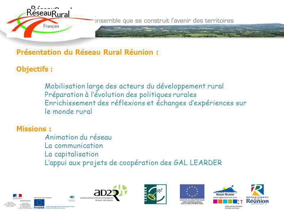 Présentation du Réseau Rural Réunion :