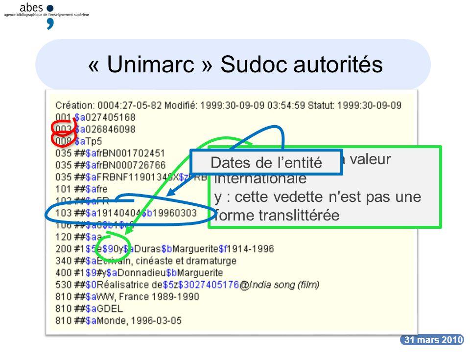 « Unimarc » Sudoc autorités