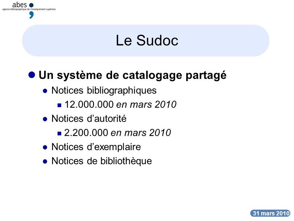 Le Sudoc Un système de catalogage partagé Notices bibliographiques