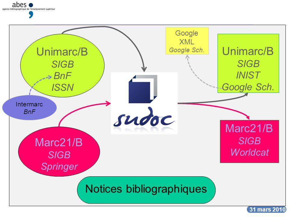 Notices bibliographiques