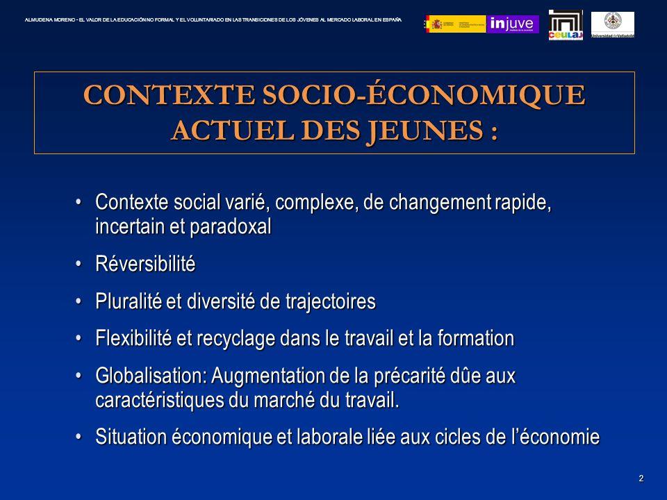 CONTEXTE SOCIO-ÉCONOMIQUE ACTUEL DES JEUNES :