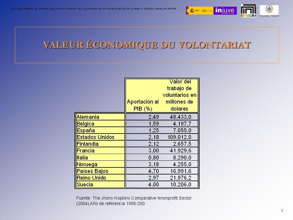 VALEUR ÉCONOMIQUE DU VOLONTARIAT