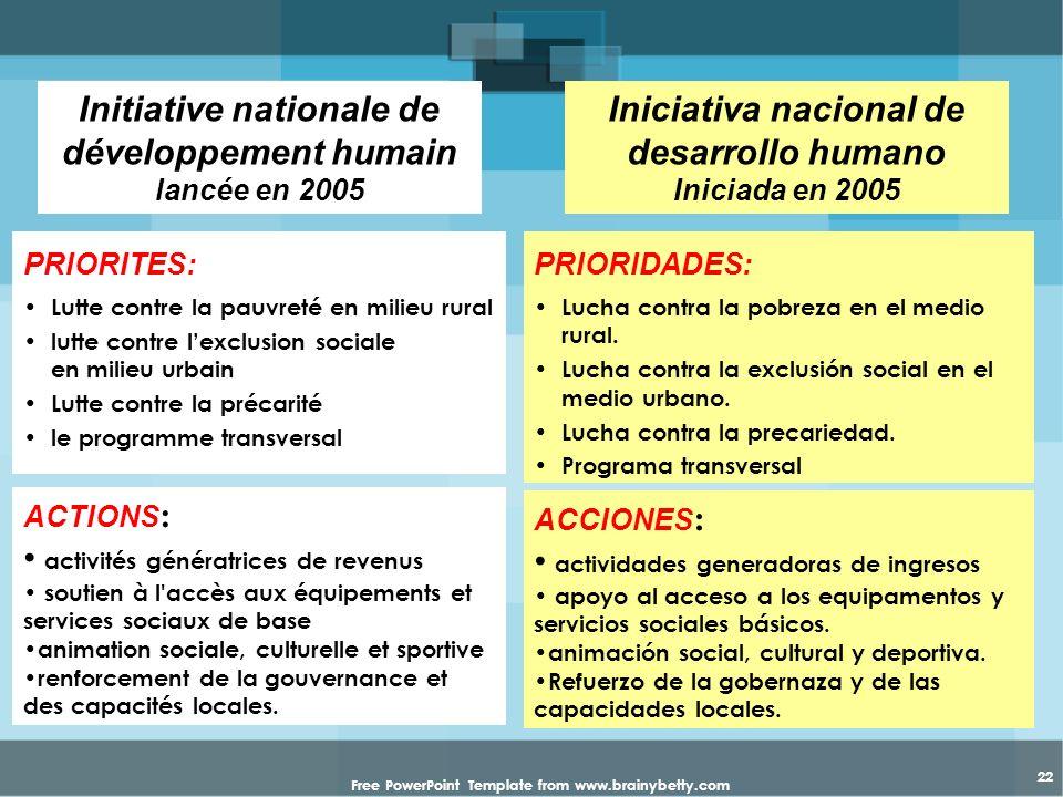 Initiative nationale de développement humain lancée en 2005