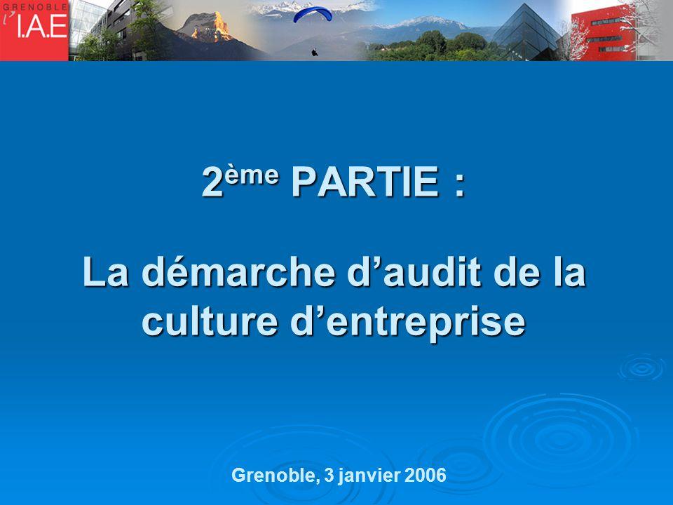 2ème PARTIE : La démarche d'audit de la culture d'entreprise