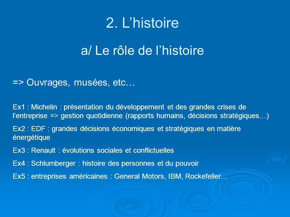 a/ Le rôle de l'histoire
