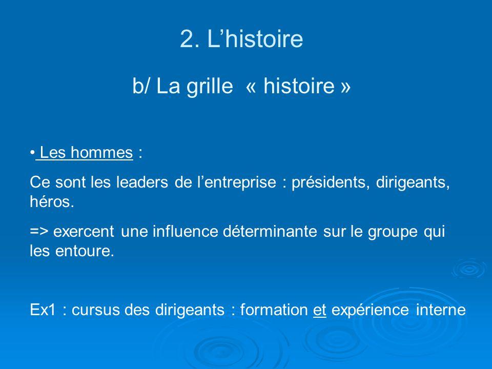 b/ La grille « histoire »
