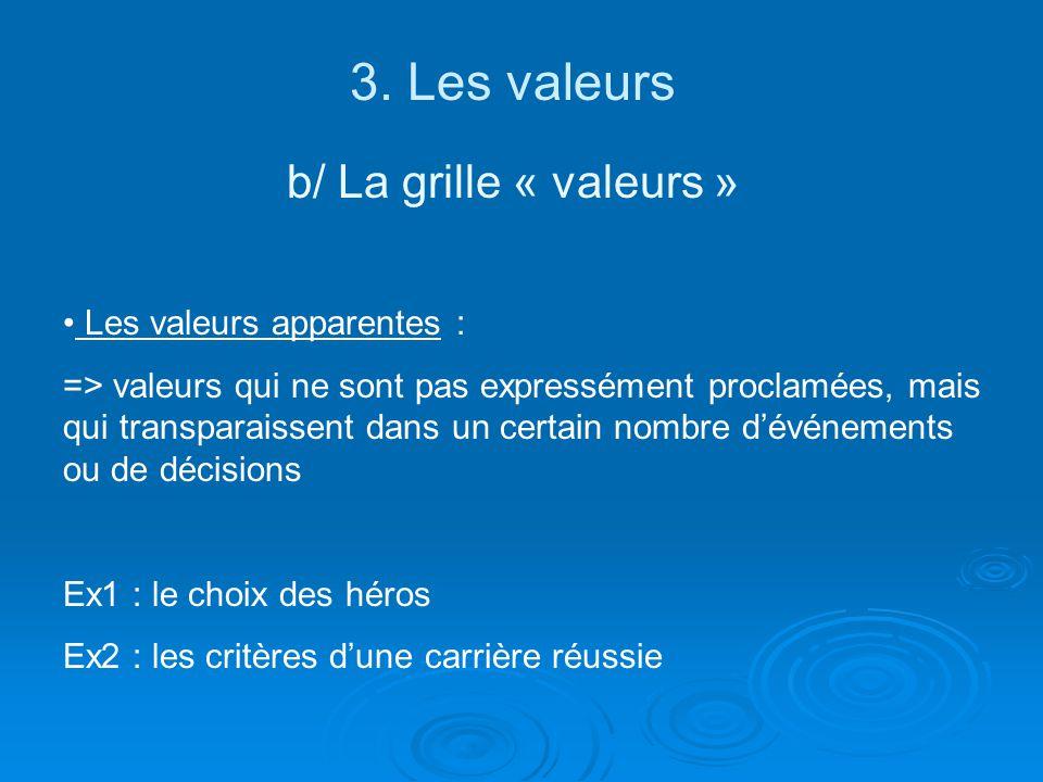 3. Les valeurs b/ La grille « valeurs » Les valeurs apparentes :