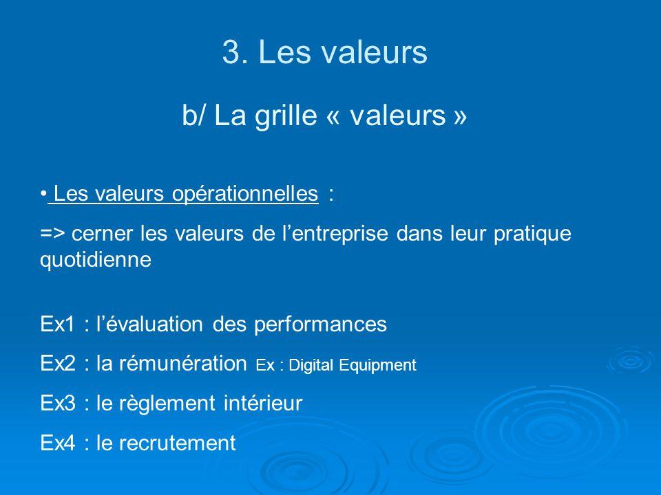 3. Les valeurs b/ La grille « valeurs » Les valeurs opérationnelles :
