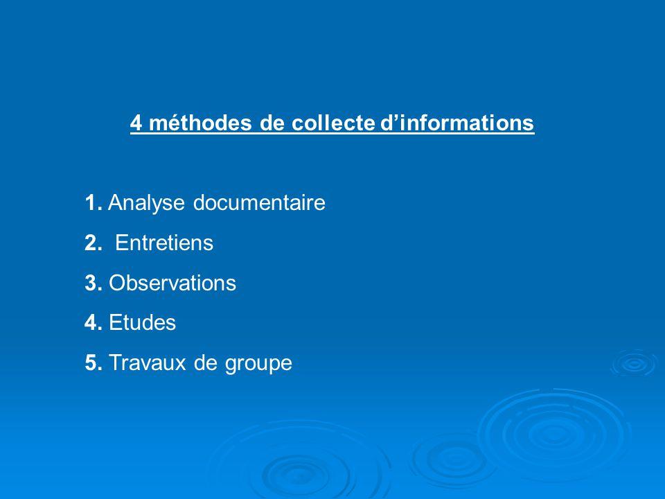 4 méthodes de collecte d'informations