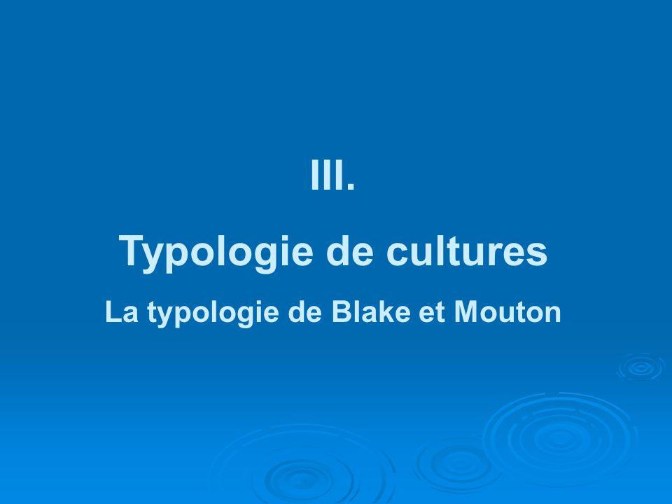 La typologie de Blake et Mouton