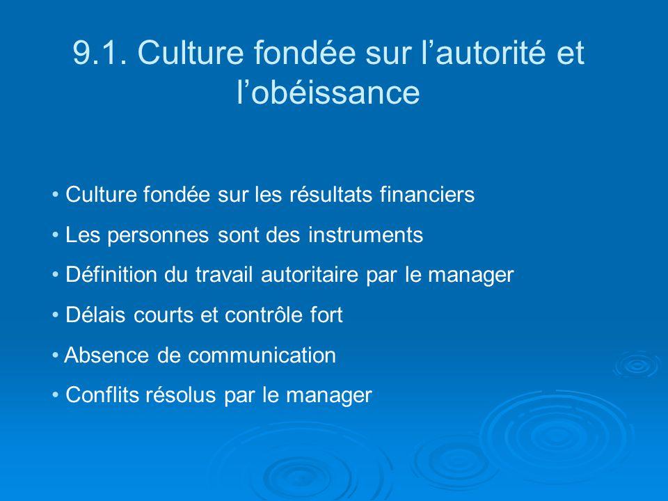 9.1. Culture fondée sur l'autorité et l'obéissance