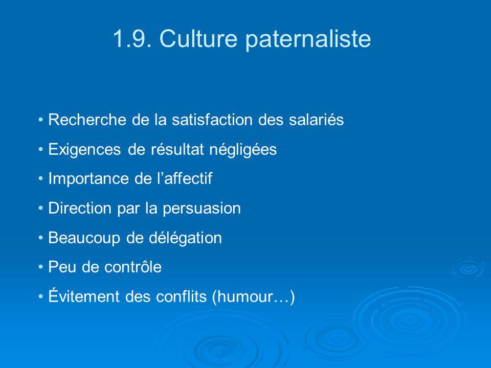1.9. Culture paternaliste Recherche de la satisfaction des salariés