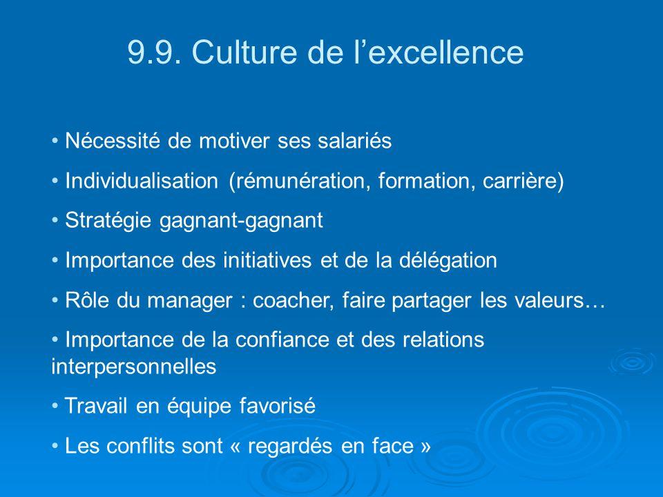 9.9. Culture de l'excellence