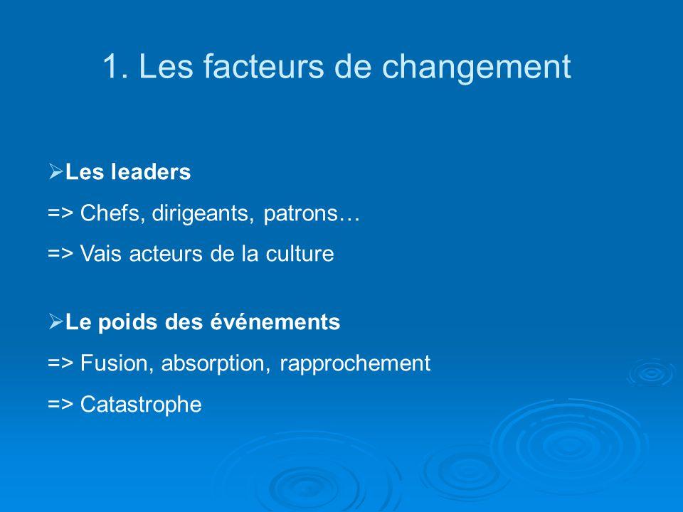 1. Les facteurs de changement