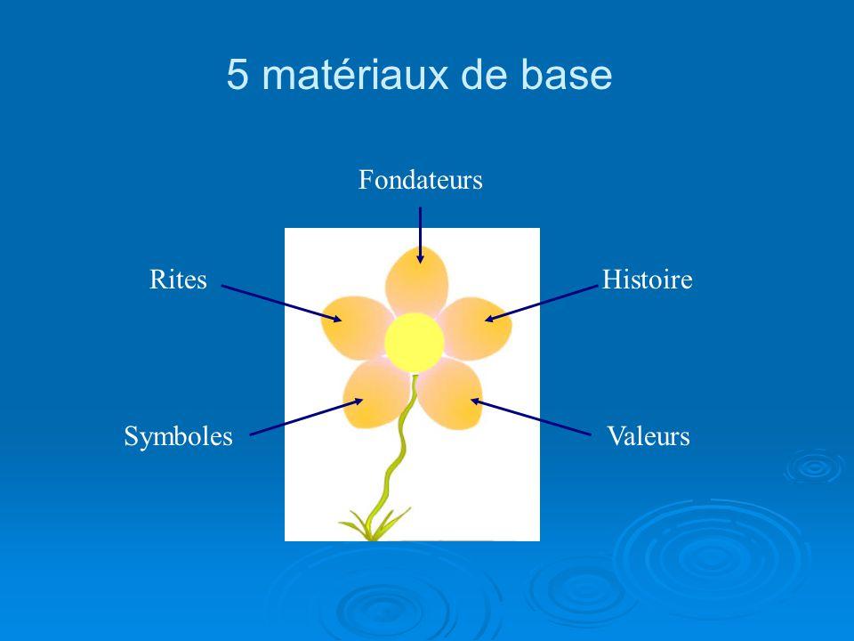 5 matériaux de base Fondateurs Rites Histoire Symboles Valeurs