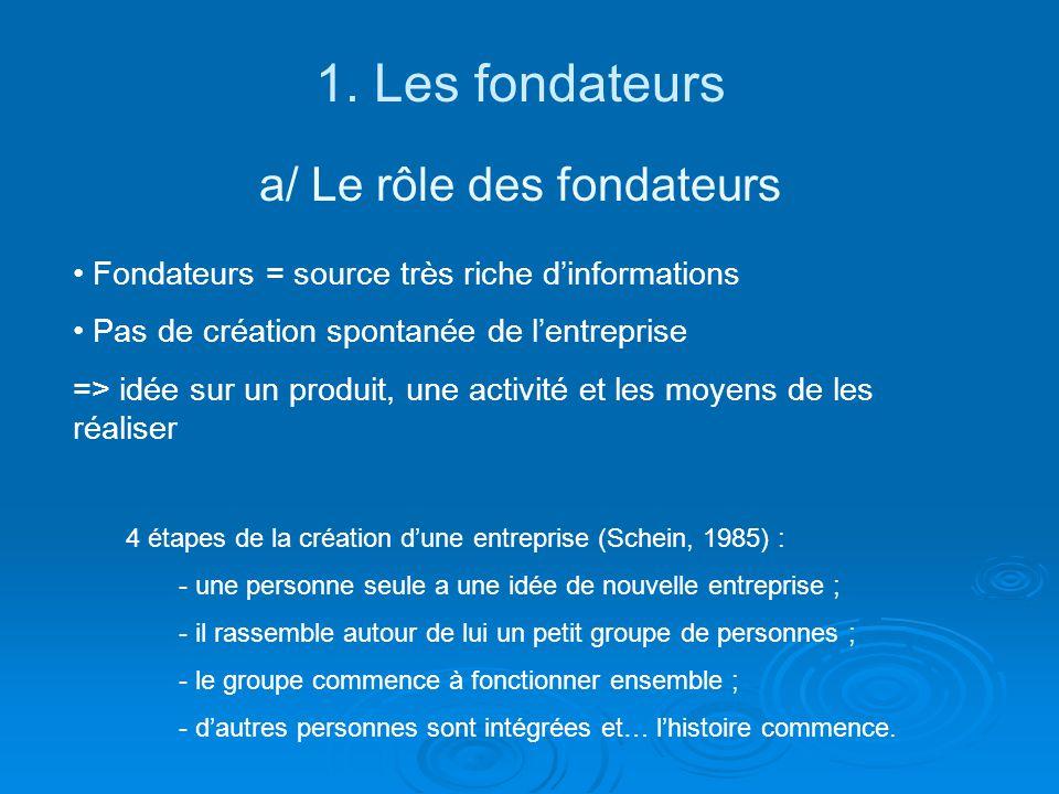 a/ Le rôle des fondateurs