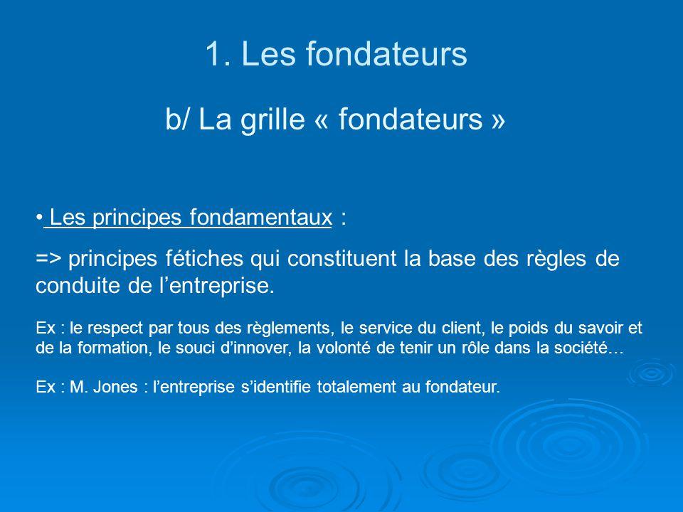 b/ La grille « fondateurs »