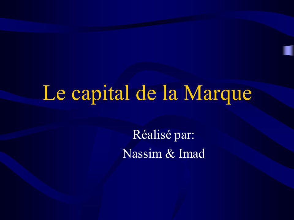 Réalisé par: Nassim & Imad