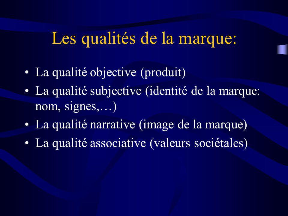 Les qualités de la marque: