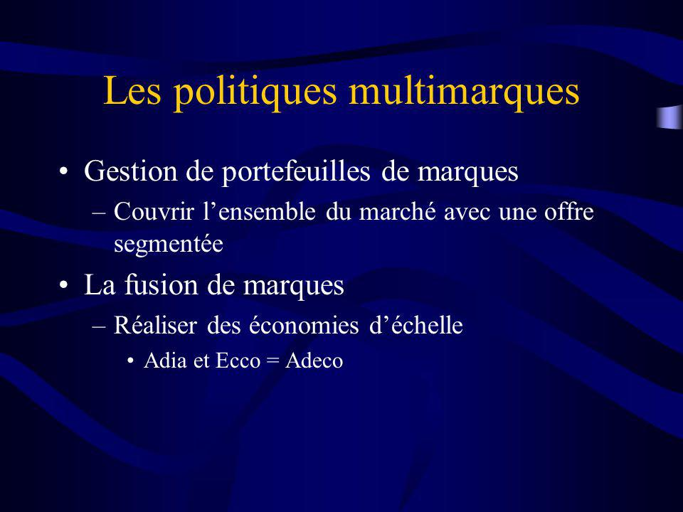 Les politiques multimarques