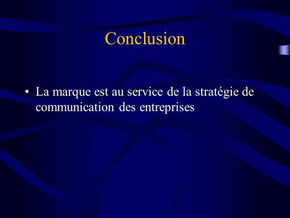 Conclusion La marque est au service de la stratégie de communication des entreprises