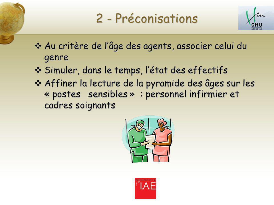 2 - Préconisations Au critère de l'âge des agents, associer celui du genre Simuler, dans le temps, l'état des effectifs
