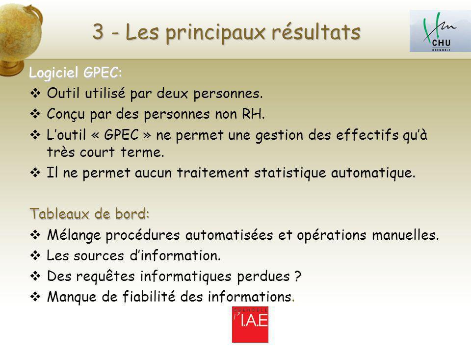 3 - Les principaux résultats