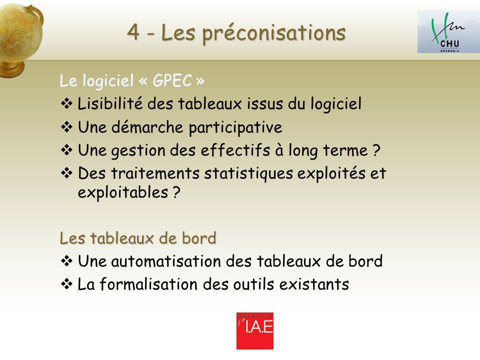 4 - Les préconisations Le logiciel « GPEC »