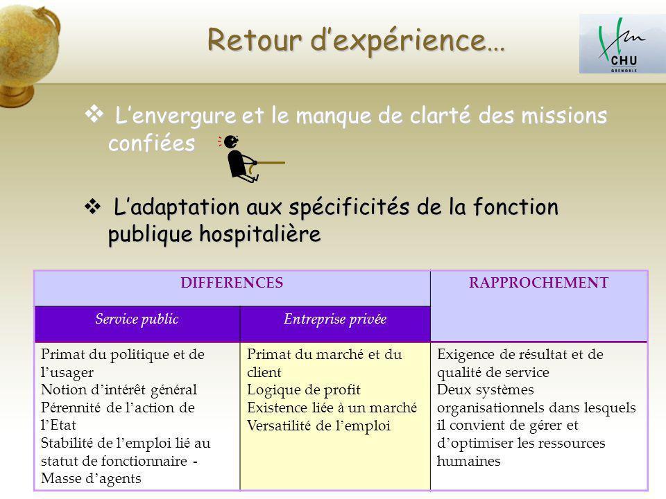 Retour d'expérience… L'envergure et le manque de clarté des missions confiées. L'adaptation aux spécificités de la fonction publique hospitalière.