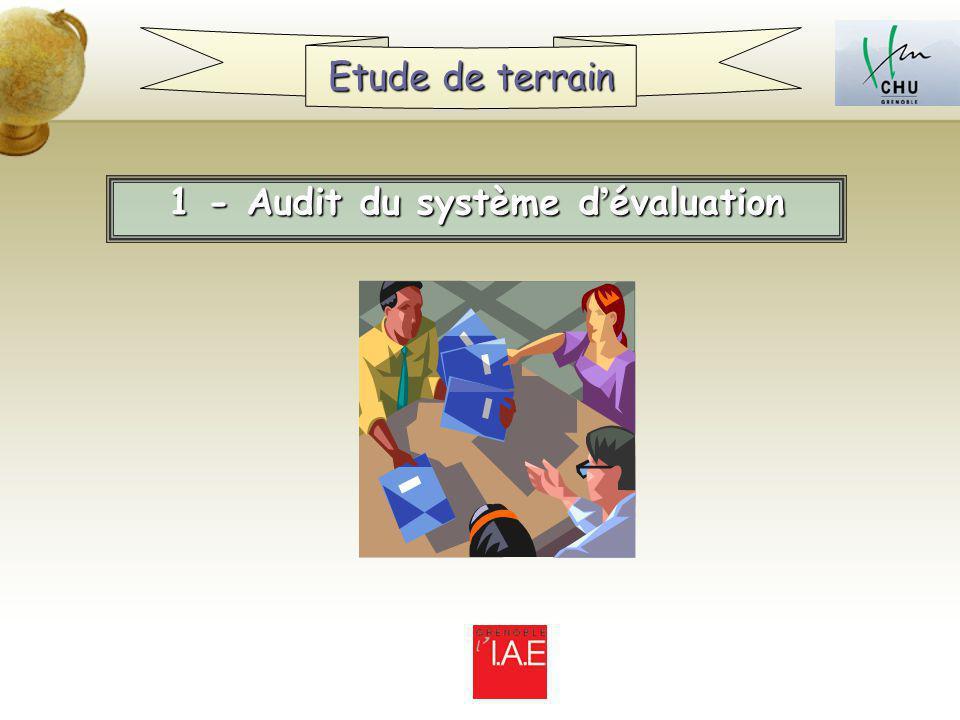 1 - Audit du système d'évaluation