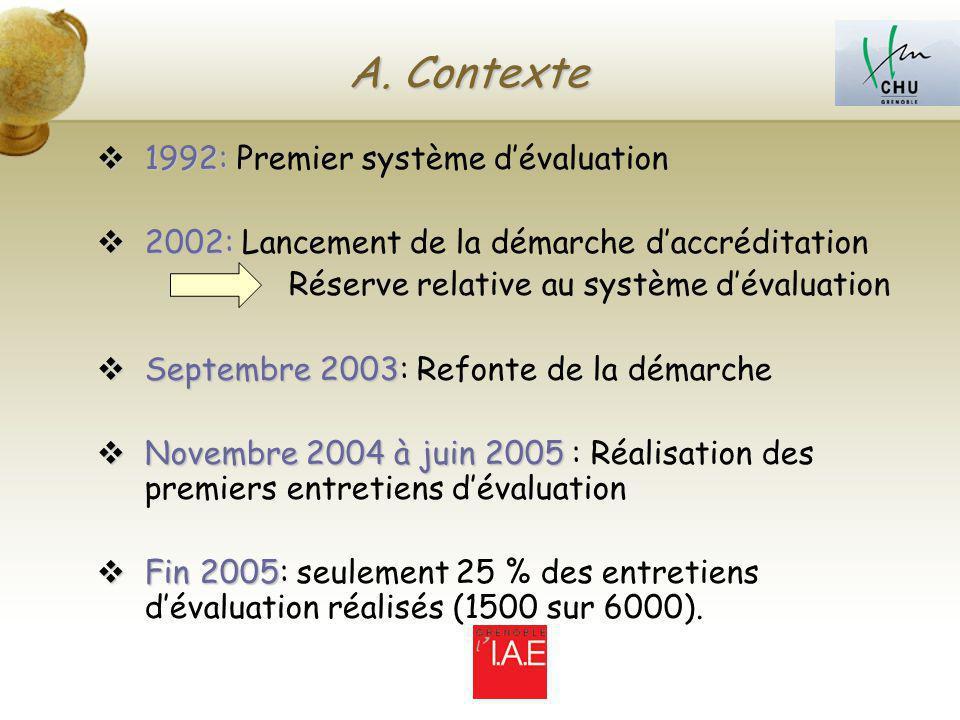 A. Contexte 1992: Premier système d'évaluation