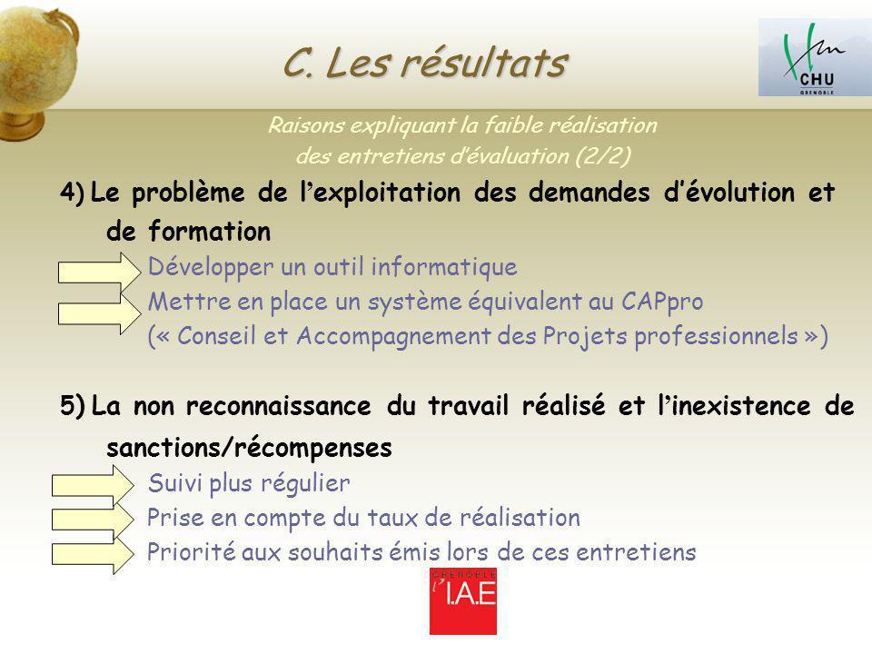 C. Les résultats de formation sanctions/récompenses