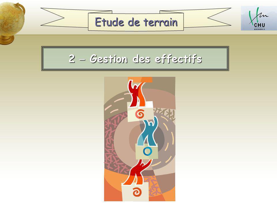 2 – Gestion des effectifs