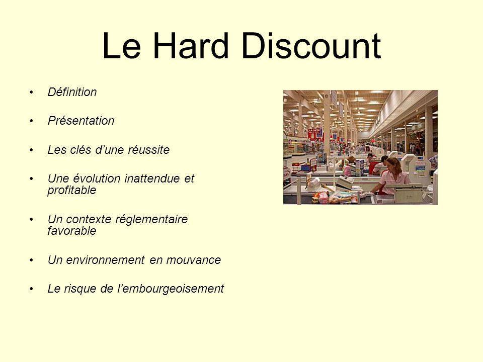 Le Hard Discount Définition Présentation Les clés d'une réussite