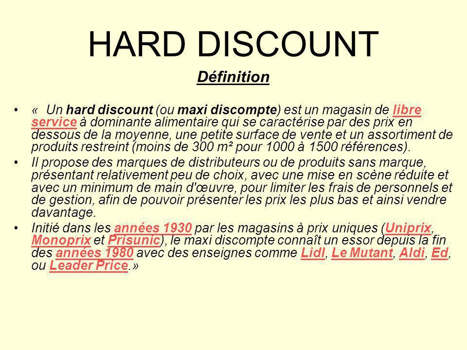 HARD DISCOUNT Définition