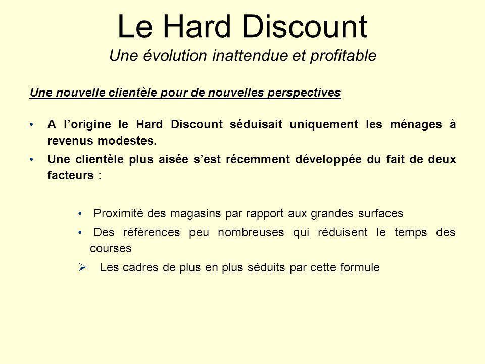 Le Hard Discount Une évolution inattendue et profitable