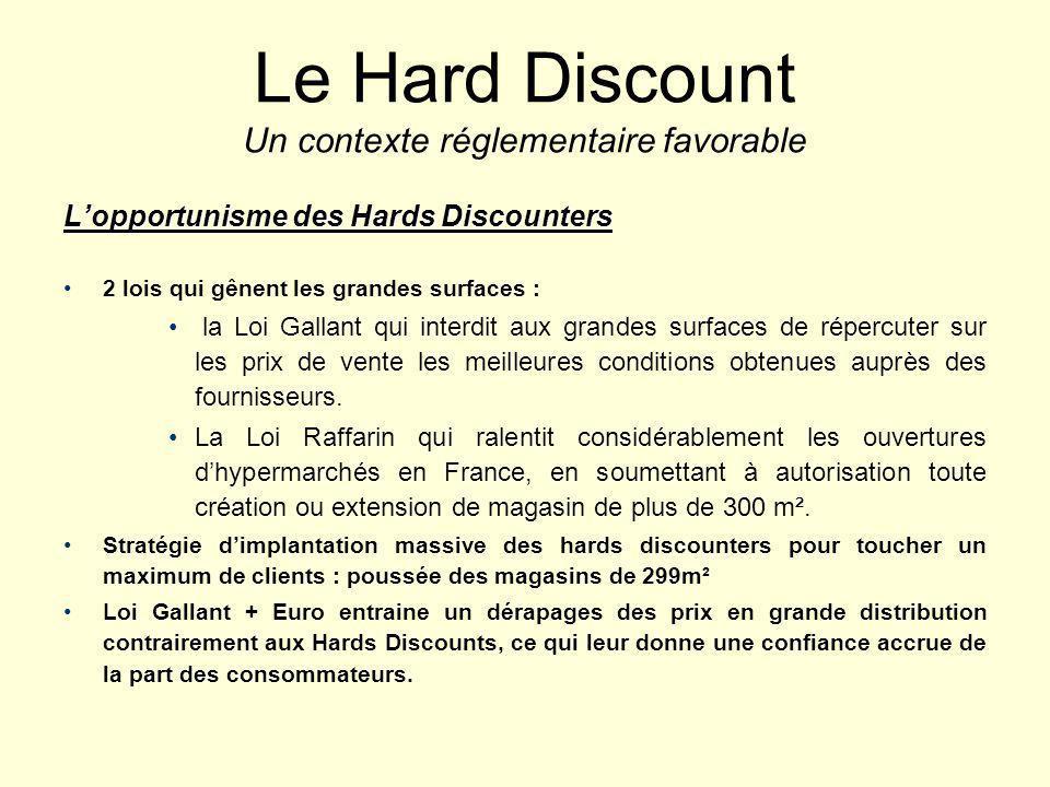 Le Hard Discount Un contexte réglementaire favorable