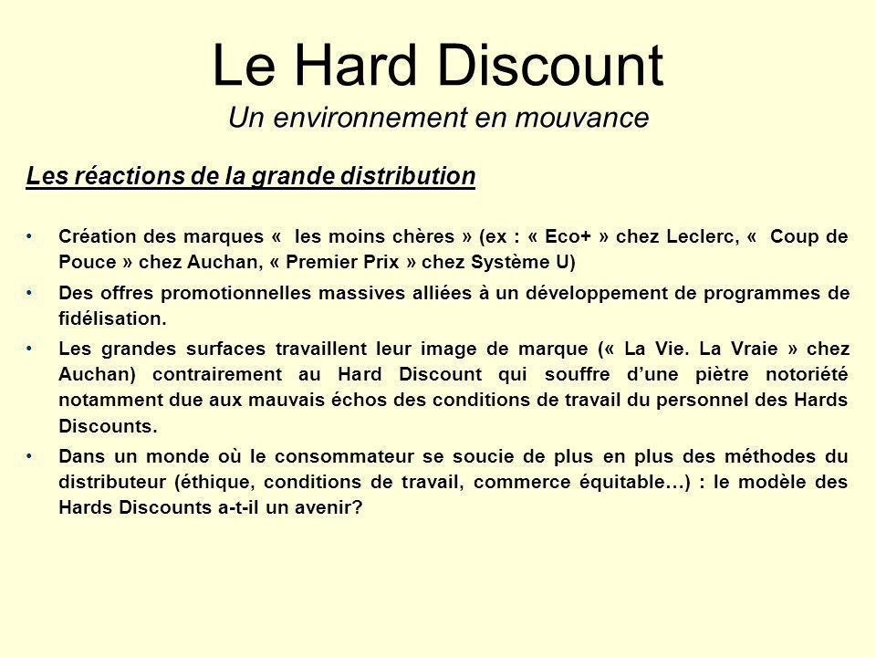 Le Hard Discount Un environnement en mouvance