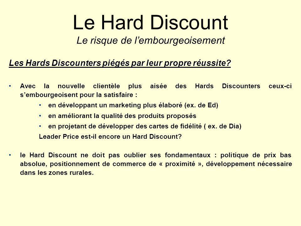 Le Hard Discount Le risque de l'embourgeoisement
