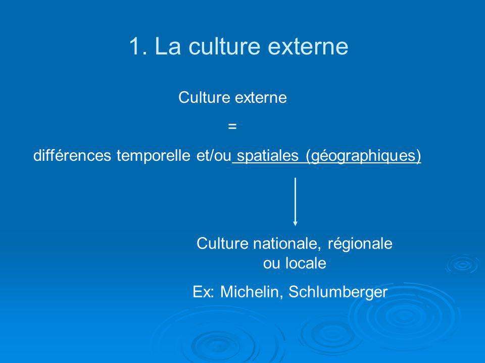 Culture nationale, régionale ou locale