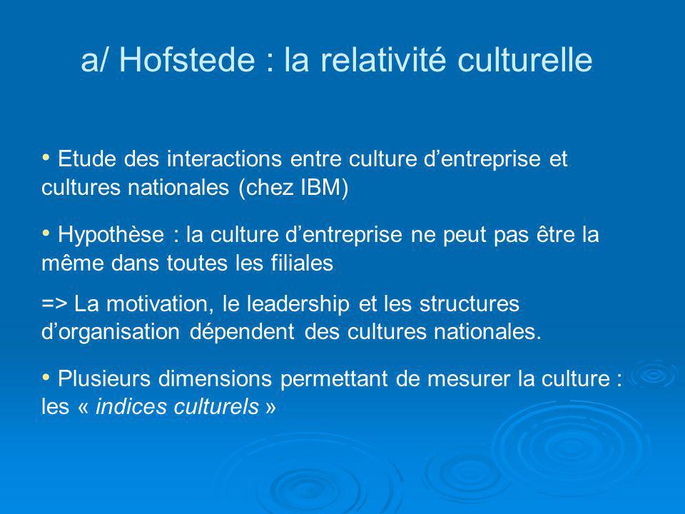 a/ Hofstede : la relativité culturelle