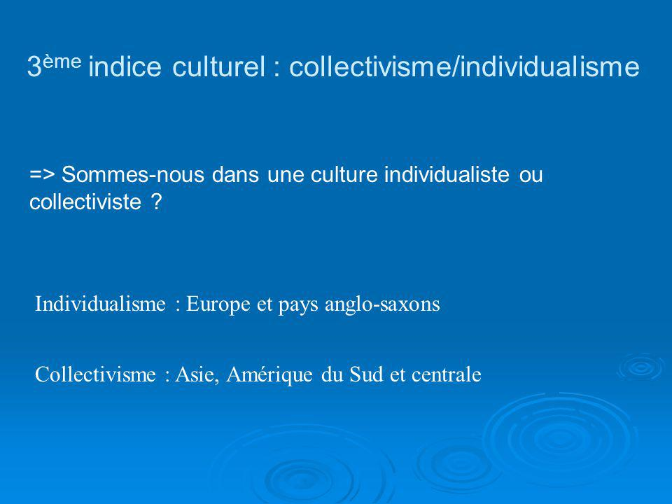 3ème indice culturel : collectivisme/individualisme