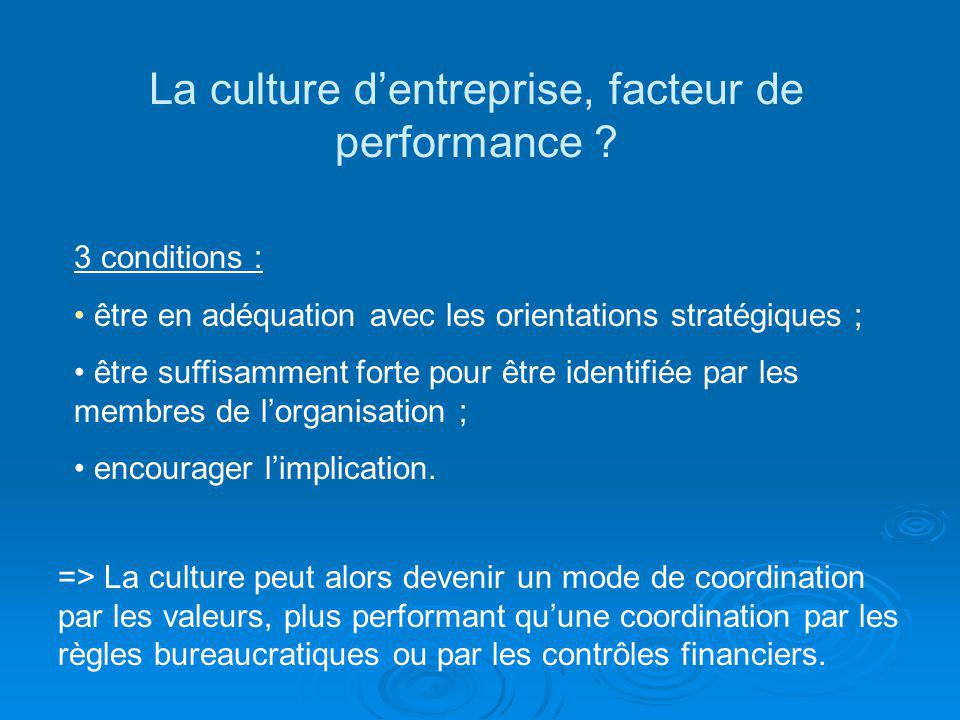 La culture d'entreprise, facteur de performance