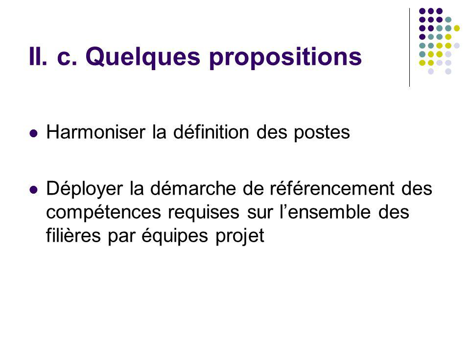 II. c. Quelques propositions