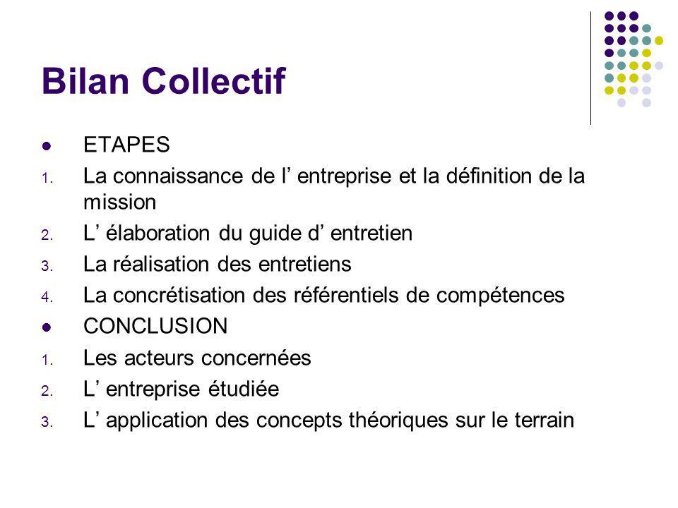 Bilan Collectif ETAPES